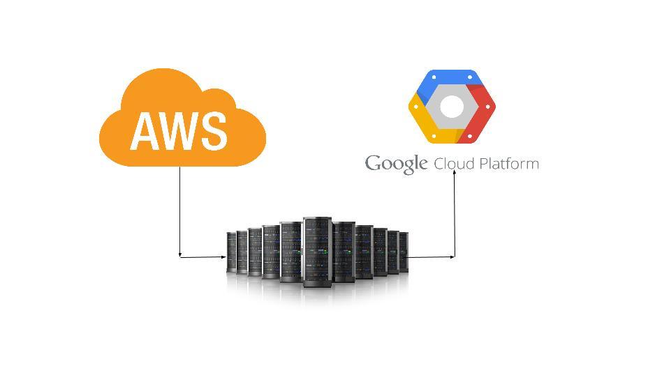 AWS S3 to Google BigQuery